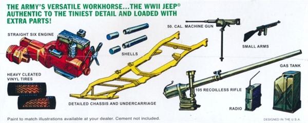 WW II Era Jeep (2 'n1) Military or Stock Surrey (1/25) (fs)